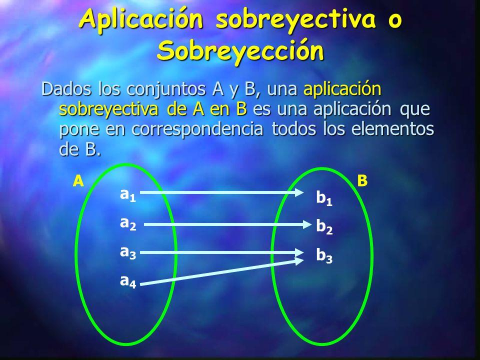 Aplicación sobreyectiva o Sobreyección Dados los conjuntos A y B, una aplicación sobreyectiva de A en B es una aplicación que pone en correspondencia