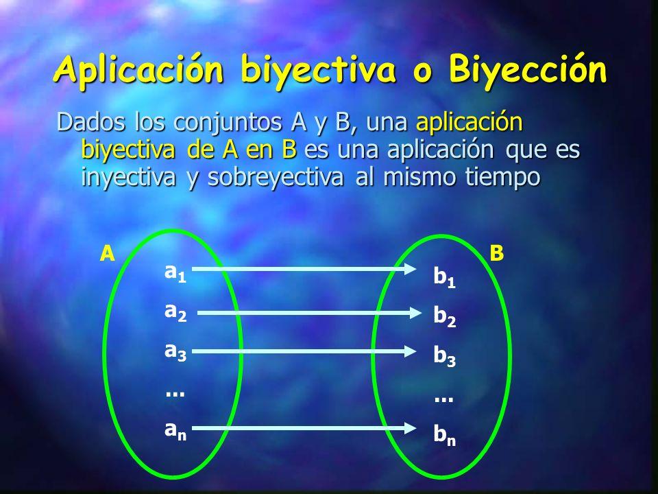 AB a 1 a 2 a 3... a n b 1 b 2 b 3... b n Aplicación biyectiva o Biyección Dados los conjuntos A y B, una aplicación biyectiva de A en B es una aplicac