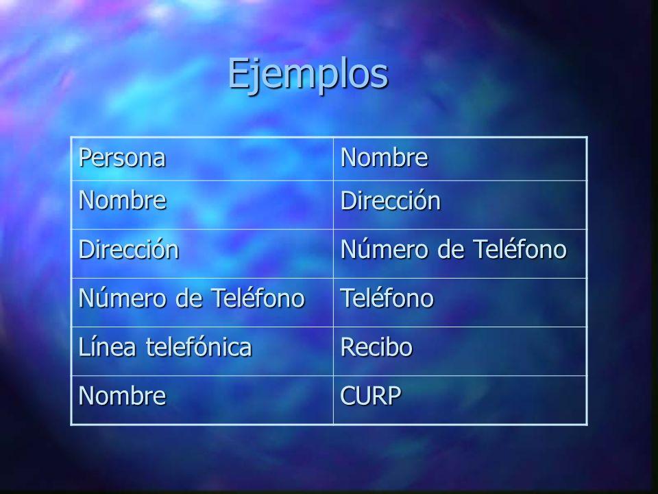 PersonaNombre NombreDirección Dirección Número de Teléfono Teléfono Línea telefónica Recibo NombreCURP Ejemplos