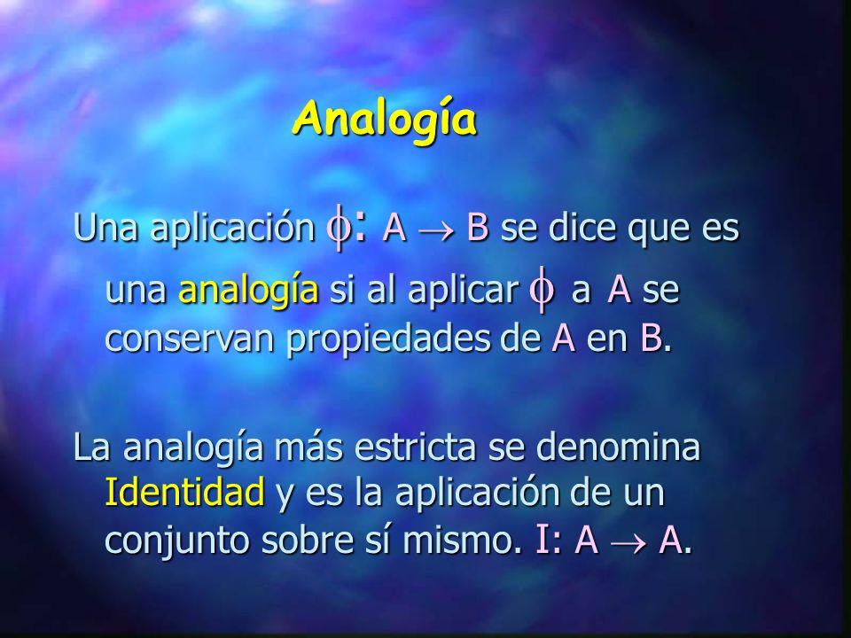 Analogía Una aplicación : A B se dice que es una analogía si al aplicar a A se conservan propiedades de A en B. La analogía más estricta se denomina I
