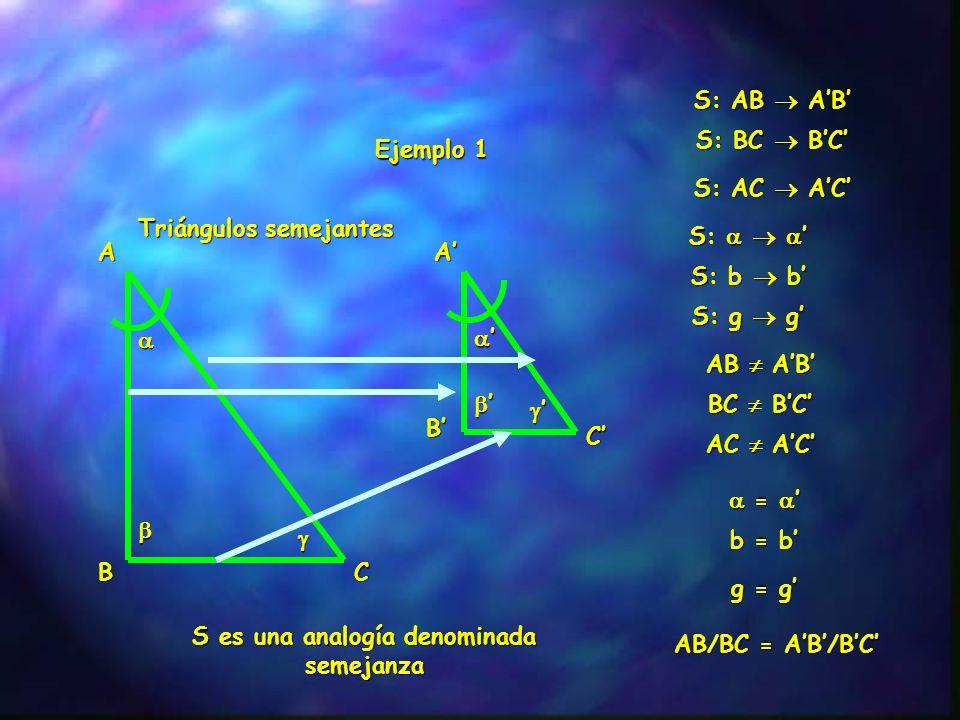 Ejemplo 1 A BC A B C S: AB AB S: BC BC S: AC AC AB AB BC BC AC AC S: g g S: b b S: S: g = g b = b = = AB/BC = AB/BC Triángulos semejantes S es una ana