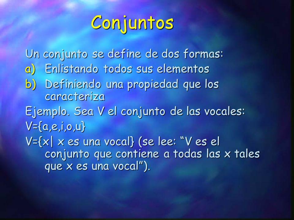 Conjuntos Un conjunto se define de dos formas: a)Enlistando todos sus elementos b)Definiendo una propiedad que los caracteriza Ejemplo. Sea V el conju