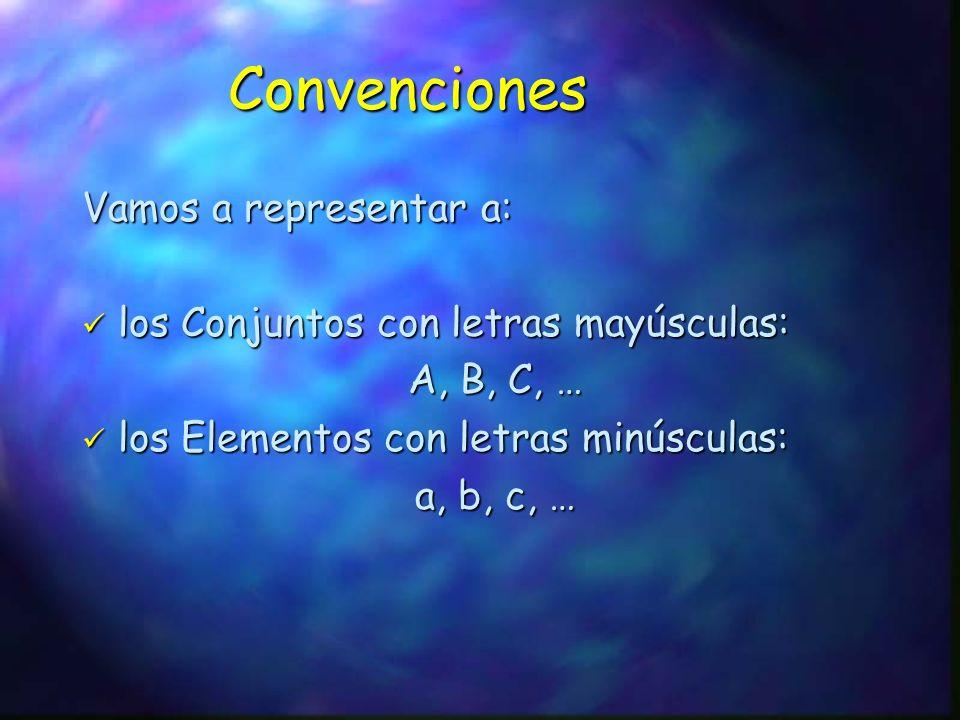 Convenciones Vamos a representar a: los Conjuntos con letras mayúsculas: los Conjuntos con letras mayúsculas: A, B, C, … los Elementos con letras minú