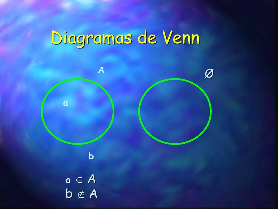 Diagramas de Venn A a Ø b A b A a A b A