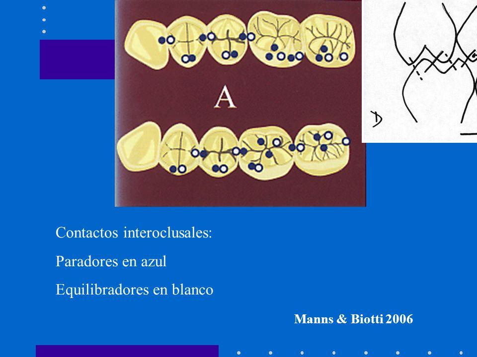 Contactos interoclusales: Paradores en azul Equilibradores en blanco Manns & Biotti 2006