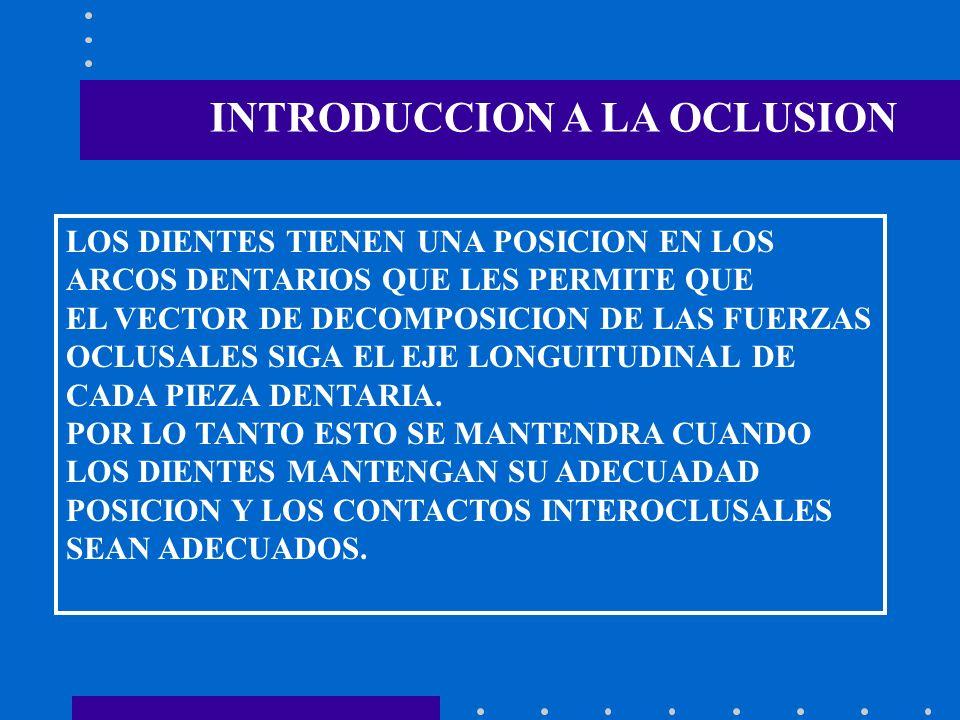 INTRODUCCION A LA OCLUSION CONTACTOS INTEROCLUSALES Característica: Contacto en punto y no en superficie Todos los contactos deben ser simultáneos idealmente en PMI
