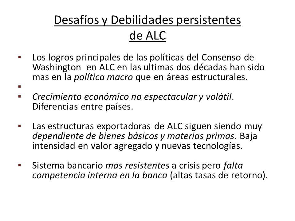 Desafíos y Debilidades persistentes de ALC Los logros principales de las políticas del Consenso de Washington en ALC en las ultimas dos décadas han sido mas en la política macro que en áreas estructurales.