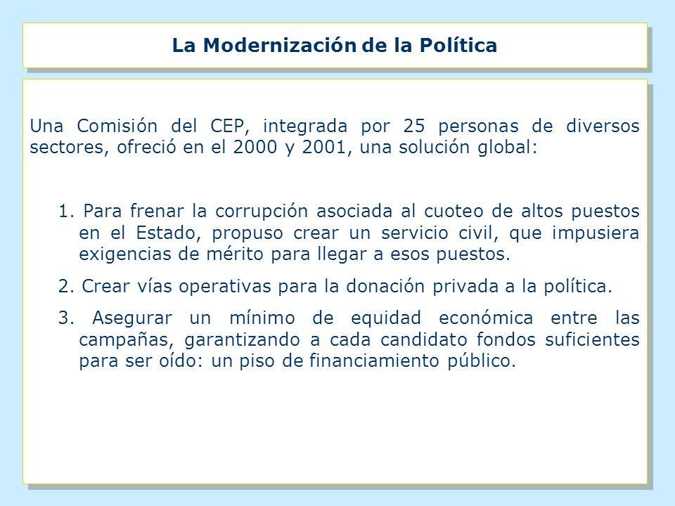 La Modernización de la Política Una Comisión del CEP, integrada por 25 personas de diversos sectores, ofreció en el 2000 y 2001, una solución global:
