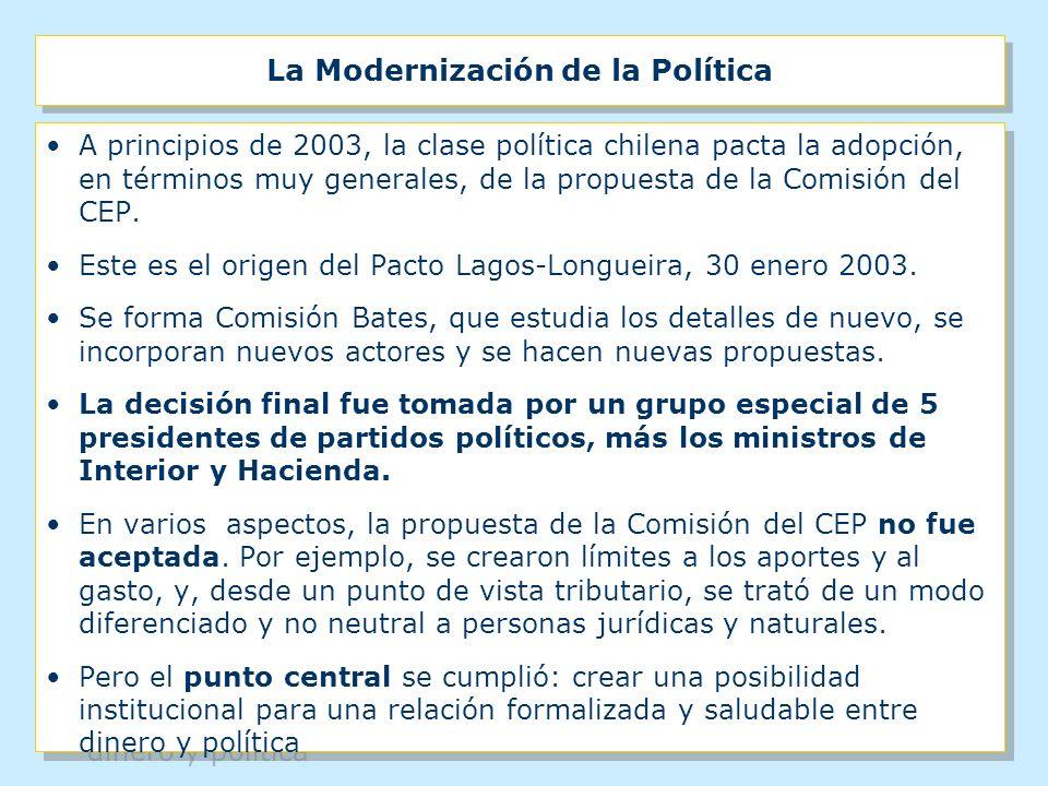 La Modernización de la Política A principios de 2003, la clase política chilena pacta la adopción, en términos muy generales, de la propuesta de la Co