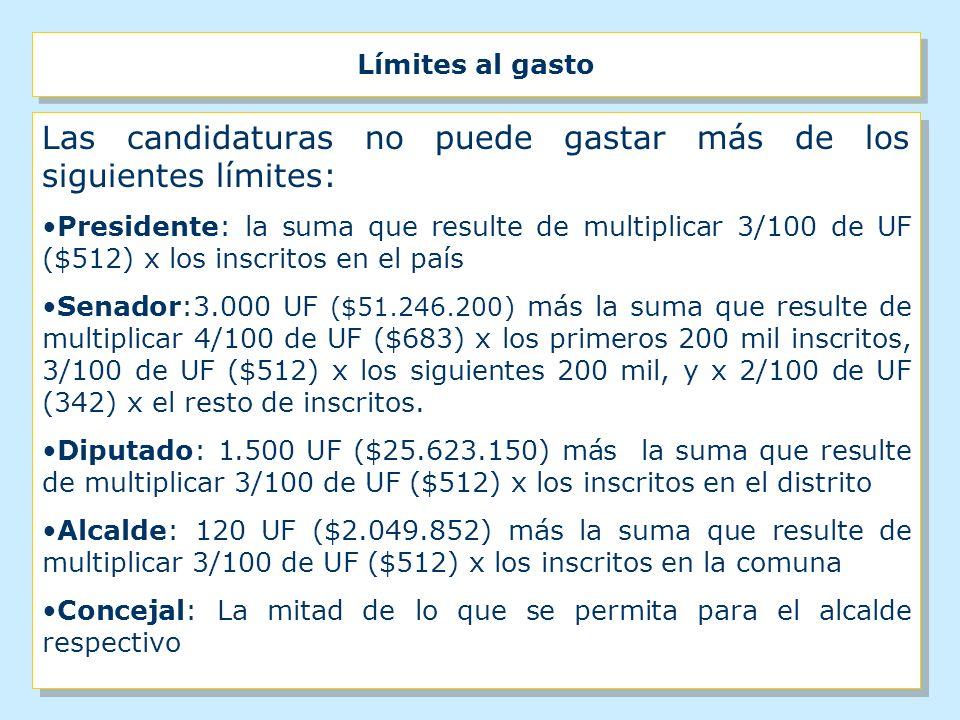 Límites al gasto Las candidaturas no puede gastar más de los siguientes límites: Presidente: la suma que resulte de multiplicar 3/100 de UF ($512) x l