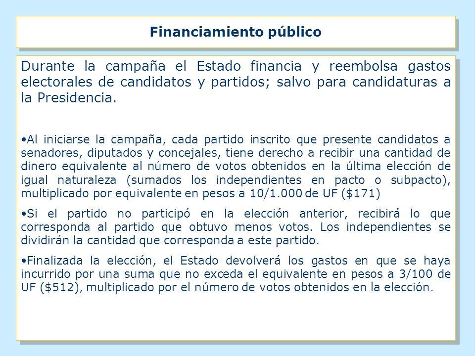 Financiamiento público Durante la campaña el Estado financia y reembolsa gastos electorales de candidatos y partidos; salvo para candidaturas a la Pre