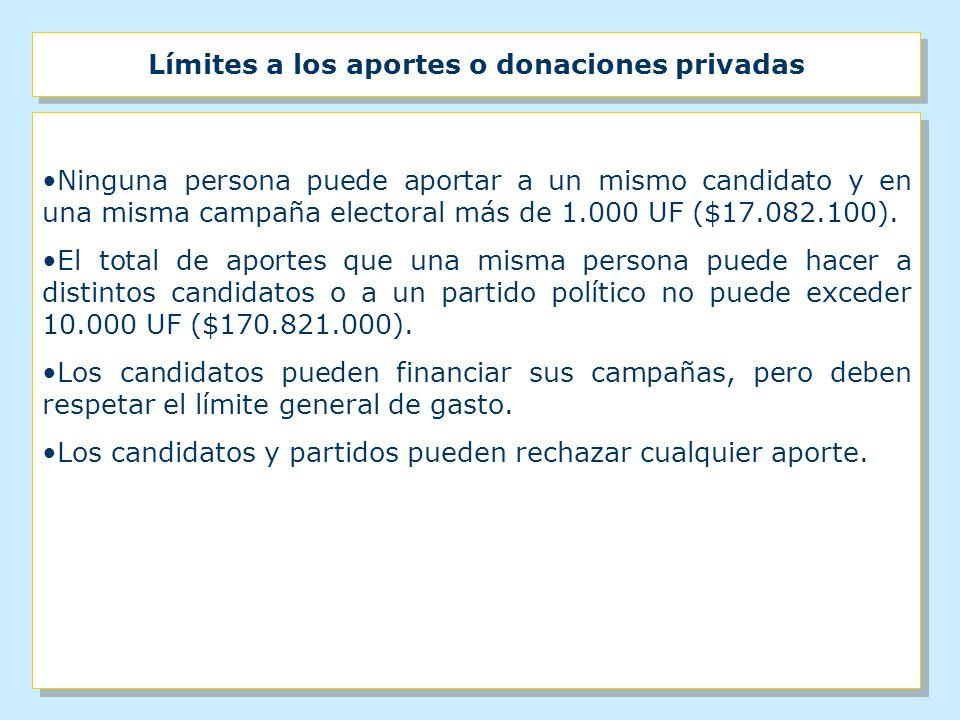 Límites a los aportes o donaciones privadas Ninguna persona puede aportar a un mismo candidato y en una misma campaña electoral más de 1.000 UF ($17.0