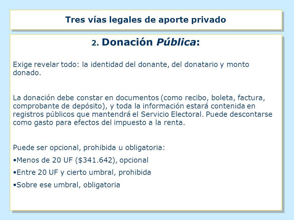 Tres vías legales de aporte privado 2. Donación Pública: Exige revelar todo: la identidad del donante, del donatario y monto donado. La donación debe