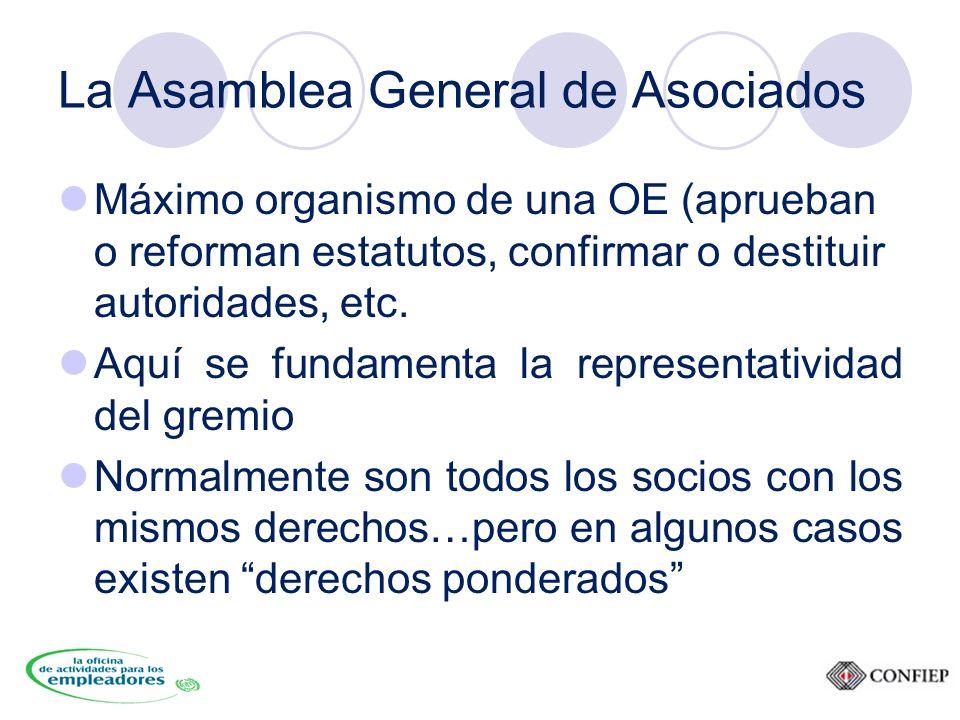 La Asamblea General de Asociados Máximo organismo de una OE (aprueban o reforman estatutos, confirmar o destituir autoridades, etc.