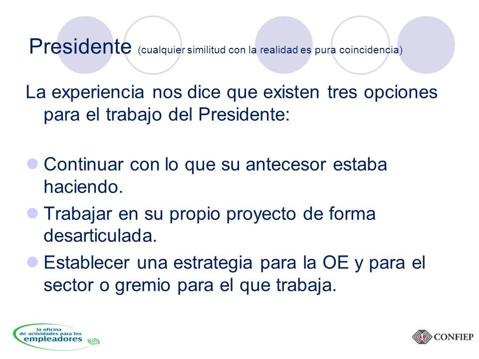 Presidente (cualquier similitud con la realidad es pura coincidencia) La experiencia nos dice que existen tres opciones para el trabajo del Presidente: Continuar con lo que su antecesor estaba haciendo.