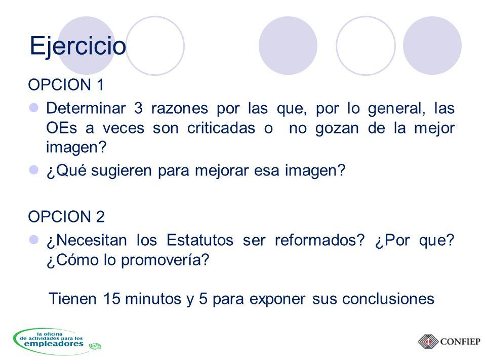 Ejercicio OPCION 1 Determinar 3 razones por las que, por lo general, las OEs a veces son criticadas o no gozan de la mejor imagen.