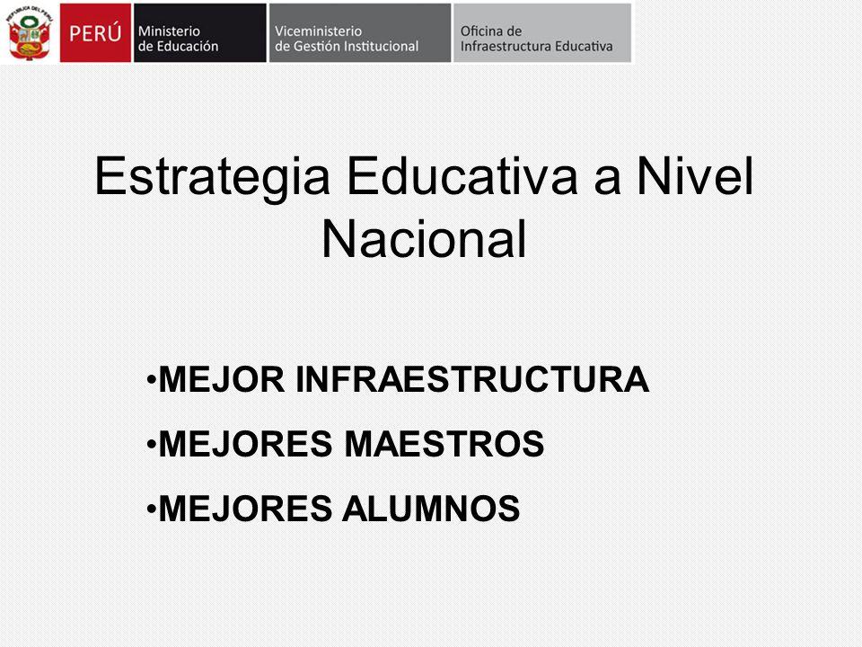 Estrategia Educativa a Nivel Nacional MEJOR INFRAESTRUCTURA MEJORES MAESTROS MEJORES ALUMNOS