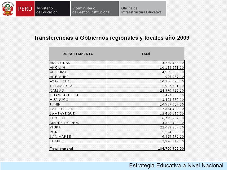 Transferencias a Gobiernos regionales y locales año 2009