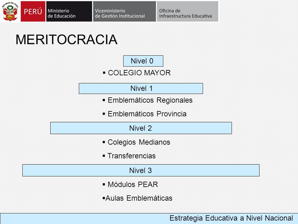 MERITOCRACIA Emblemáticos Regionales Emblemáticos Provincia Nivel 1 Colegios Medianos Transferencias Nivel 2 Módulos PEAR Aulas Emblemáticas Nivel 3 E