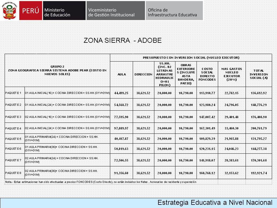 Estrategia Educativa a Nivel Nacional ZONA SIERRA - ADOBE