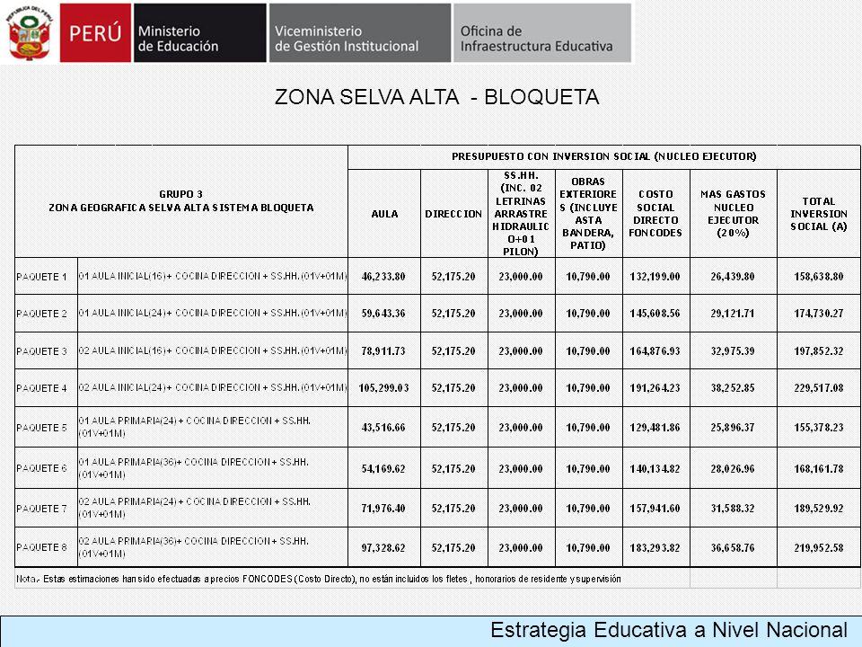 Estrategia Educativa a Nivel Nacional ZONA SELVA ALTA - BLOQUETA
