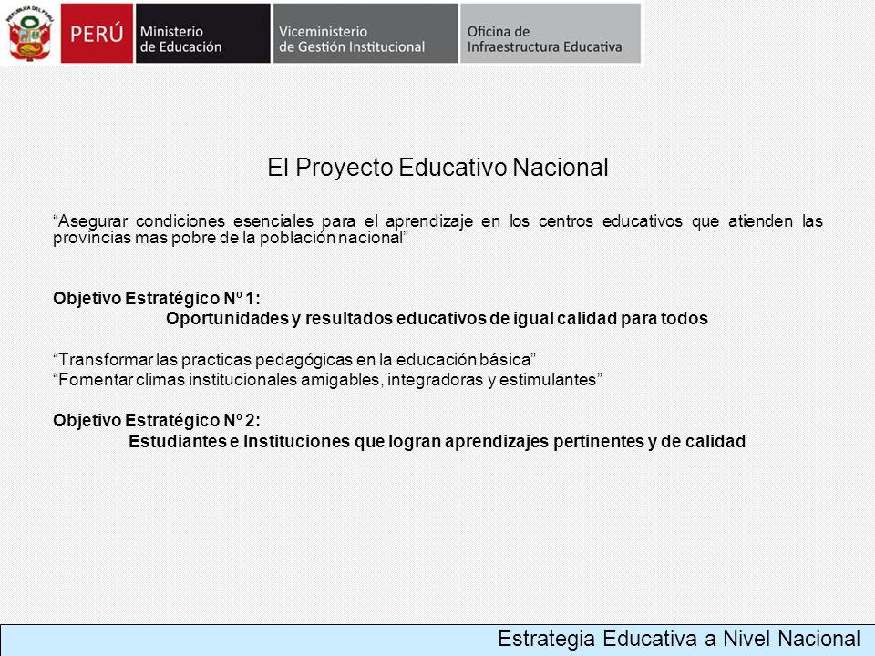 El Proyecto Educativo Nacional Asegurar condiciones esenciales para el aprendizaje en los centros educativos que atienden las provincias mas pobre de