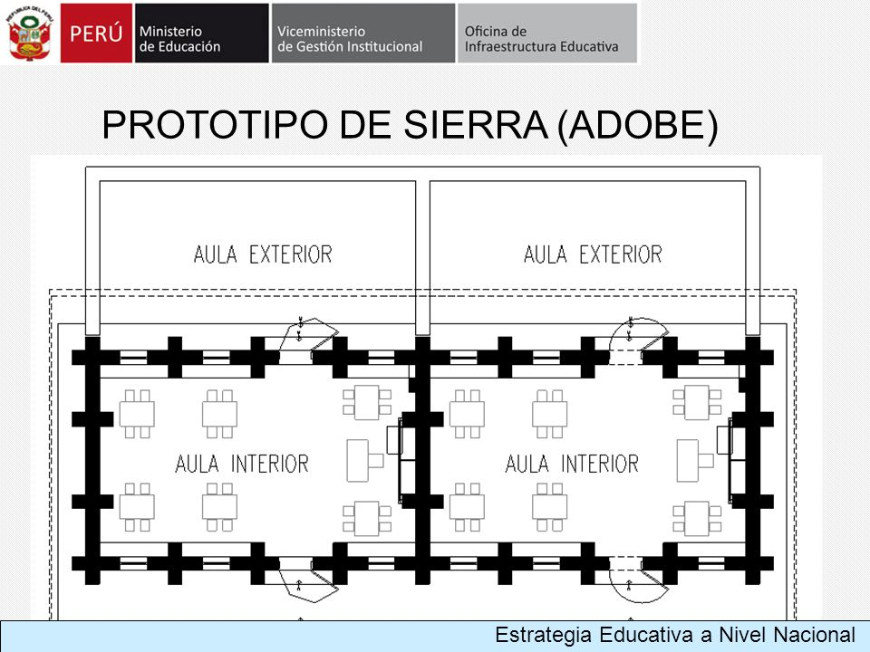 Estrategia Educativa a Nivel Nacional PROTOTIPO DE SIERRA (ADOBE)