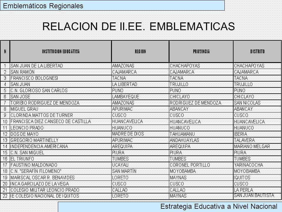 RELACION DE II.EE. EMBLEMATICAS Emblemáticos Regionales Estrategia Educativa a Nivel Nacional