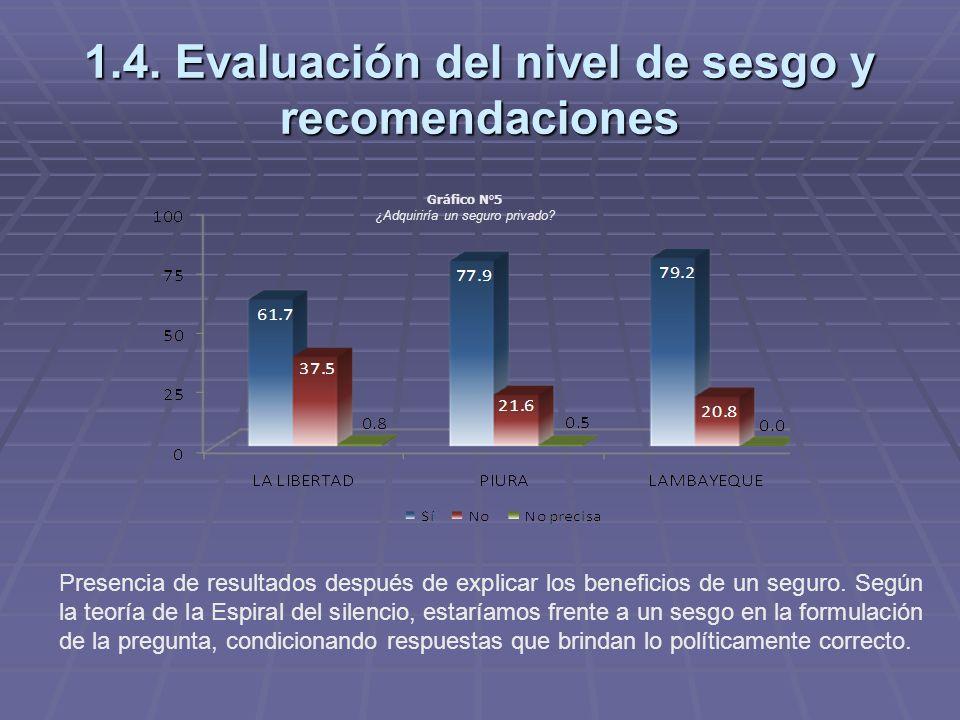 1.4. Evaluación del nivel de sesgo y recomendaciones Presencia de resultados después de explicar los beneficios de un seguro. Según la teoría de la Es
