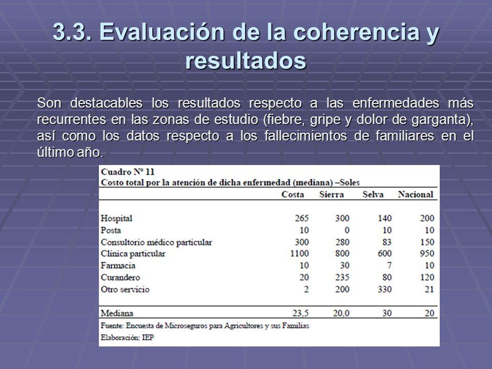 3.3. Evaluación de la coherencia y resultados Son destacables los resultados respecto a las enfermedades más recurrentes en las zonas de estudio (fieb