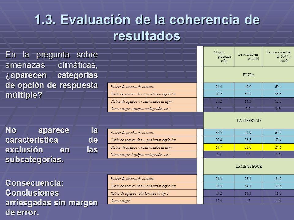 1.3. Evaluación de la coherencia de resultados En la pregunta sobre amenazas climáticas, ¿a parecen categorías de opción de respuesta múltiple? No apa