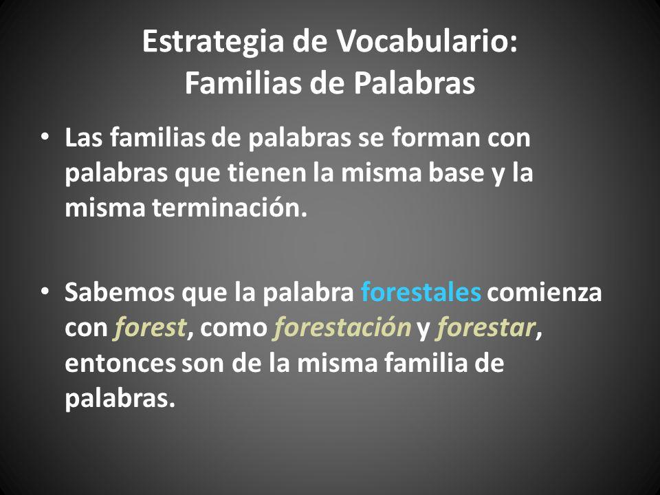 Estrategia de Vocabulario: Familias de Palabras Las familias de palabras se forman con palabras que tienen la misma base y la misma terminación. Sabem
