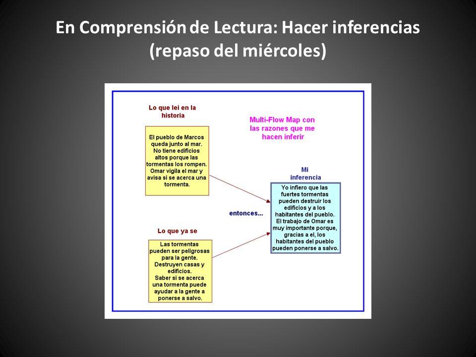 En Comprensión de Lectura: Hacer inferencias (repaso del miércoles)