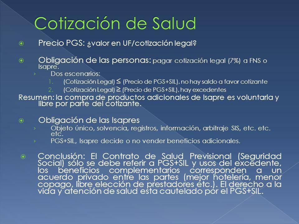 Precio PGS: ¿valor en UF/cotización legal.