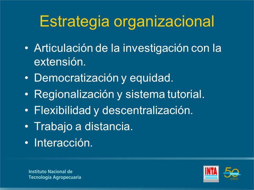 Estrategia organizacional Articulación de la investigación con la extensión.