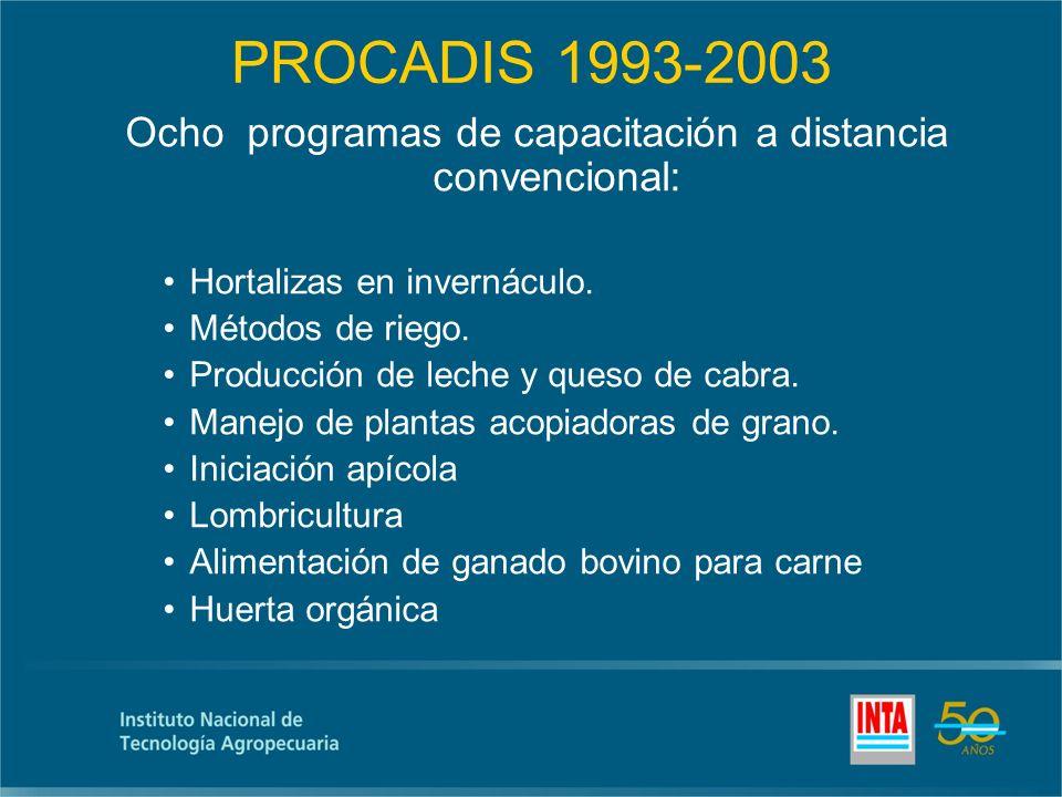 PROCADIS 1993-2003 Ocho programas de capacitación a distancia convencional: Hortalizas en invernáculo.
