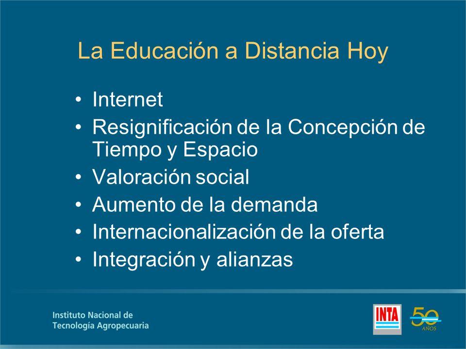 La Educación a Distancia Hoy Internet Resignificación de la Concepción de Tiempo y Espacio Valoración social Aumento de la demanda Internacionalización de la oferta Integración y alianzas