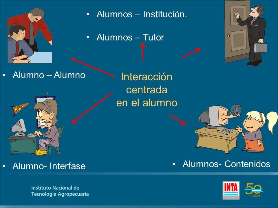 Alumno – Alumno Alumnos – Institución.