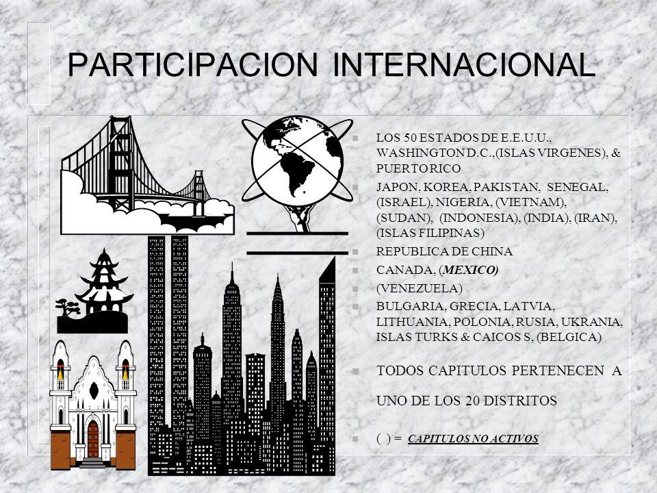 PARTICIPACION INTERNACIONAL n LOS 50 ESTADOS DE E.E.U.U., WASHINGTON D.C.,(ISLAS VIRGENES), & PUERTO RICO n JAPON, KOREA, PAKISTAN, SENEGAL, (ISRAEL),