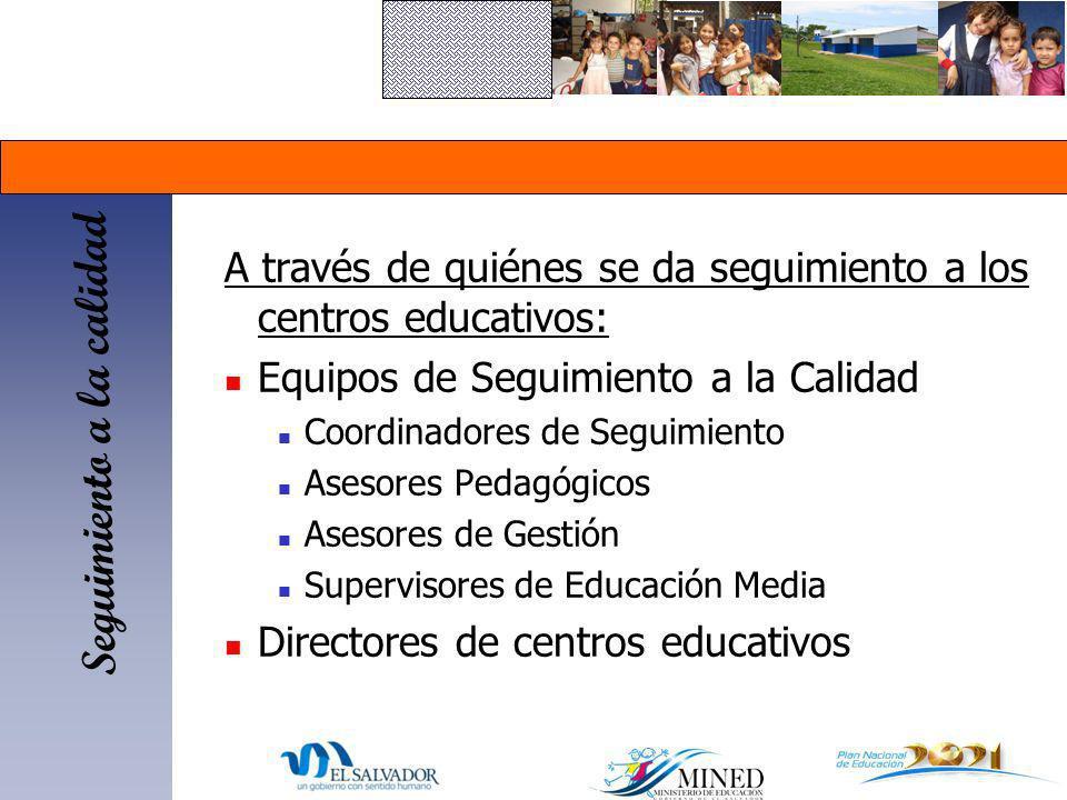 A través de quiénes se da seguimiento a los centros educativos: Equipos de Seguimiento a la Calidad Coordinadores de Seguimiento Asesores Pedagógicos