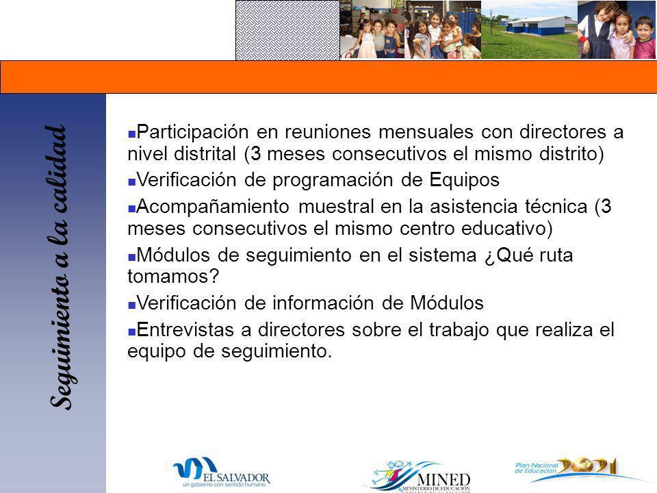 Participación en reuniones mensuales con directores a nivel distrital (3 meses consecutivos el mismo distrito) Verificación de programación de Equipos