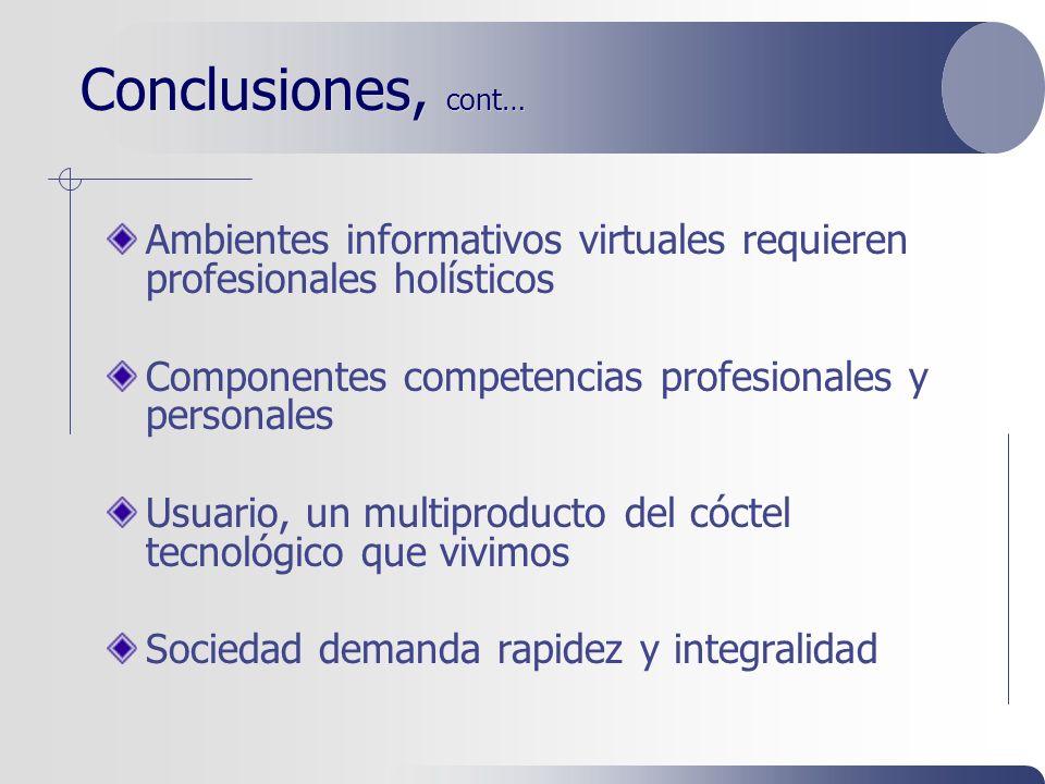 Conclusiones, cont… Ambientes informativos virtuales requieren profesionales holísticos Componentes competencias profesionales y personales Usuario, un multiproducto del cóctel tecnológico que vivimos Sociedad demanda rapidez y integralidad