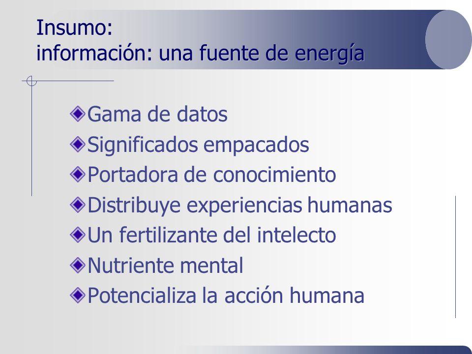 Gama de datos Significados empacados Portadora de conocimiento Distribuye experiencias humanas Un fertilizante del intelecto Nutriente mental Potencializa la acción humana Insumo: información: una fuente de energía