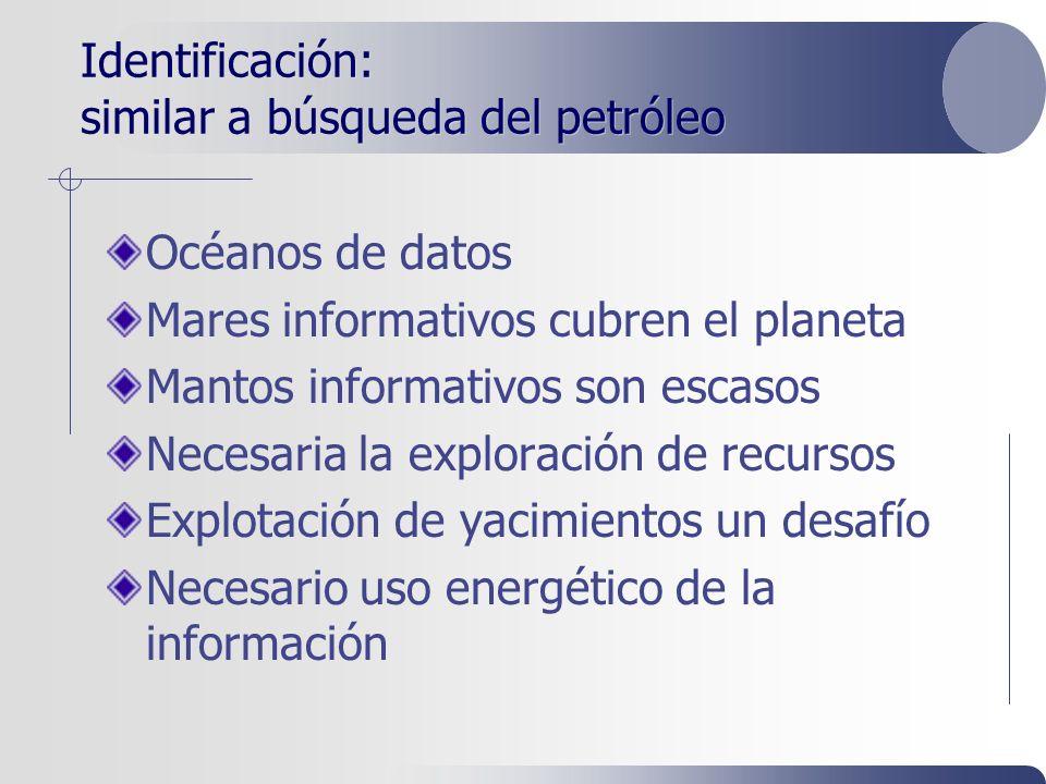Identificación: similar a búsqueda del petróleo Océanos de datos Mares informativos cubren el planeta Mantos informativos son escasos Necesaria la exploración de recursos Explotación de yacimientos un desafío Necesario uso energético de la información