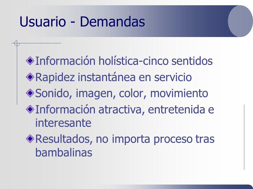 Usuario - Demandas Información holística-cinco sentidos Rapidez instantánea en servicio Sonido, imagen, color, movimiento Información atractiva, entretenida e interesante Resultados, no importa proceso tras bambalinas