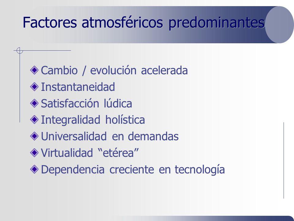 Factores atmosféricos predominantes Cambio / evolución acelerada Instantaneidad Satisfacción lúdica Integralidad holística Universalidad en demandas Virtualidad etérea Dependencia creciente en tecnología