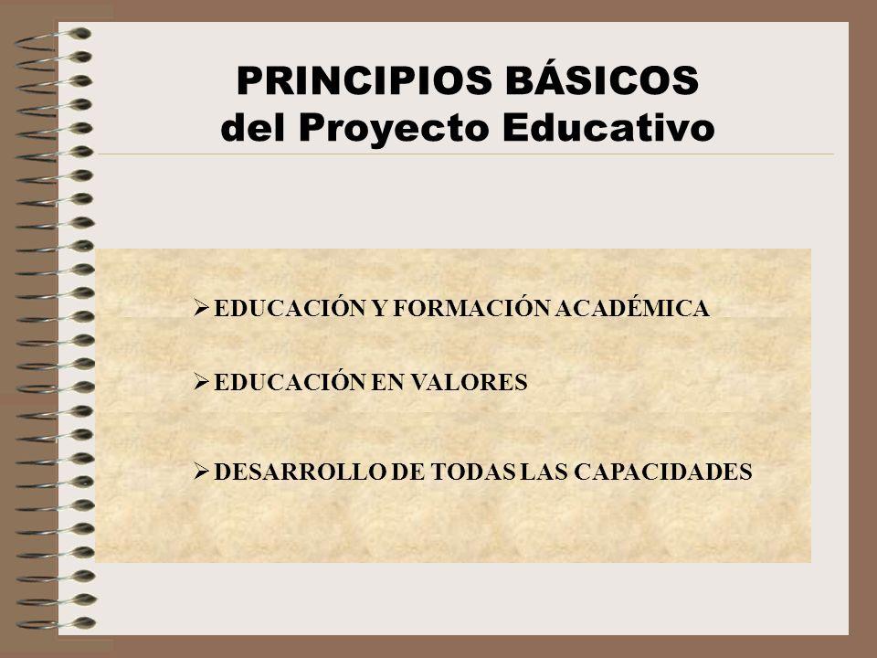 PLAN DE CONVIVENCIA Respetar los principio básicos de convivencia Asumir la compatibilidad de derechos y deberes propios y ajenos.