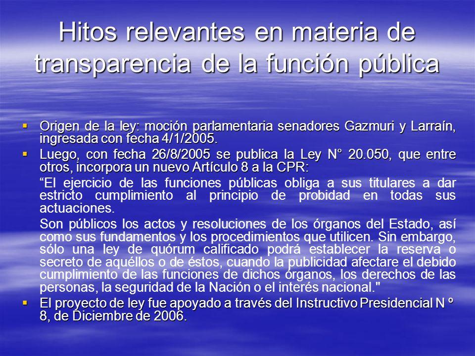 Hitos relevantes en materia de transparencia de la función pública Origen de la ley: moción parlamentaria senadores Gazmuri y Larraín, ingresada con f
