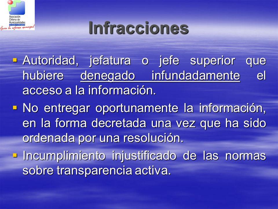 Infracciones Autoridad, jefatura o jefe superior que hubiere denegado infundadamente el acceso a la información. Autoridad, jefatura o jefe superior q