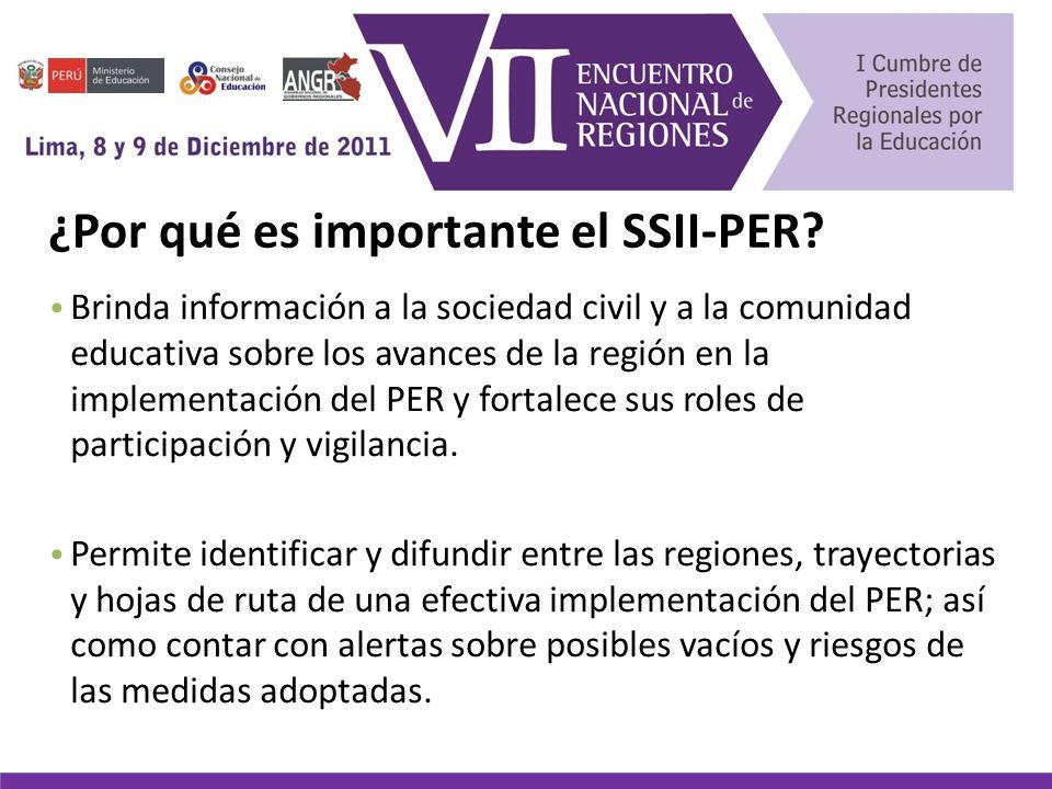 Ámbito del SSII-PER 2011 Este año reportan 24 de 26 regiones Lima Metropolitana participa, pero reportará el 2012 por no contar aun con PER.